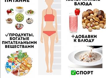 Купить Как набрать вес,Интернет-магазин Freyia.ru (фрейя)