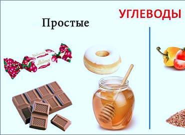 Купить СЛОЖНЫЕ УГЛЕВОДЫ,Интернет-магазин Freyia.ru (фрейя)